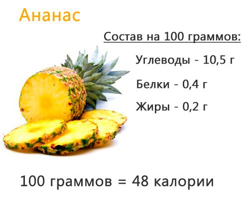 В чем польза ананаса для организма человека?