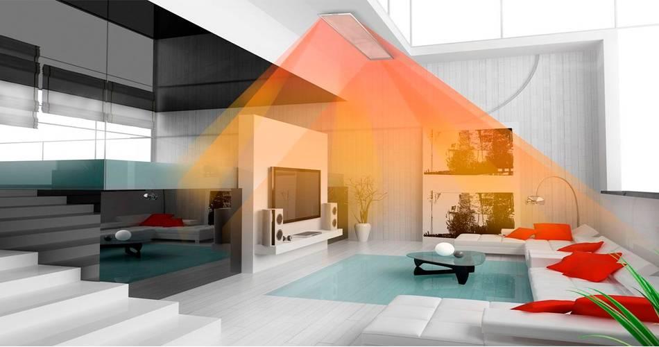 Как выбрать электрический инфракрасный обогреватель — обзор и сравнение