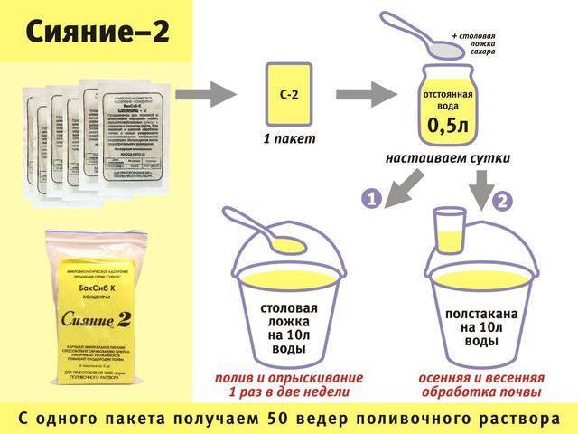 Препарат Сияние-2 и особенности его применения