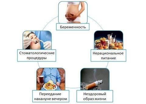 Симптомы отравления арбузом и эффективное лечение