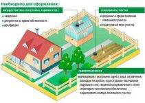 Всё о приватизации дачного дома: нужно ли проводить, если земля в собственности?