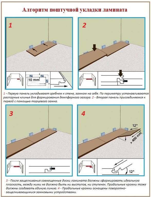 Технология укладки ламината своими руками: пошаговая инструкция и классы покрытия