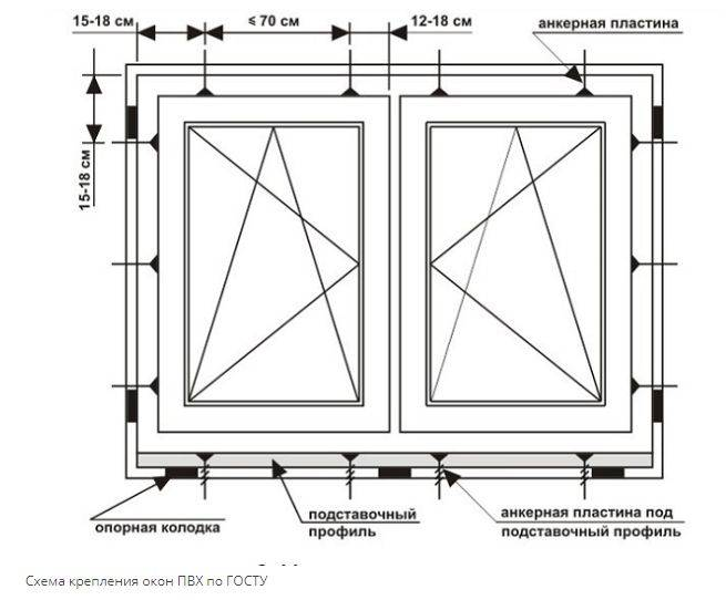 Установка пластиковых окон своими руками: пошаговая инструкция по монтажу от а до я (140 фото)