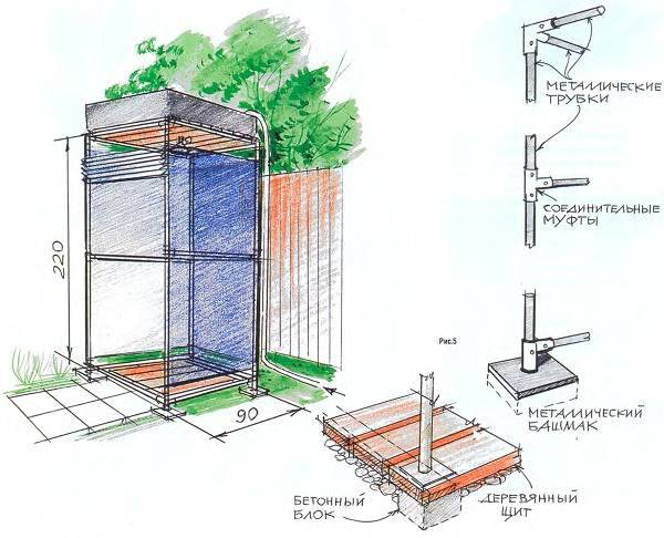 Строительство летнего душа для дачи своими руками – чертежи с размерами, фото