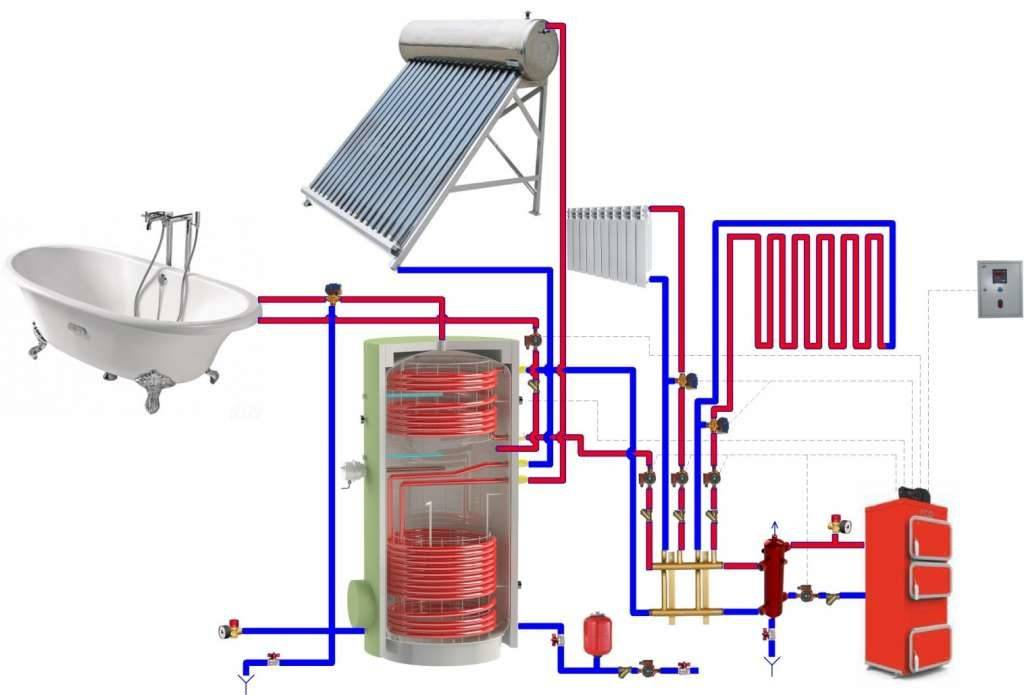 Как сделать водонагреватель своими руками – конструкция и технология постройки моделей накопительного типа (инструкция + 105 фото)