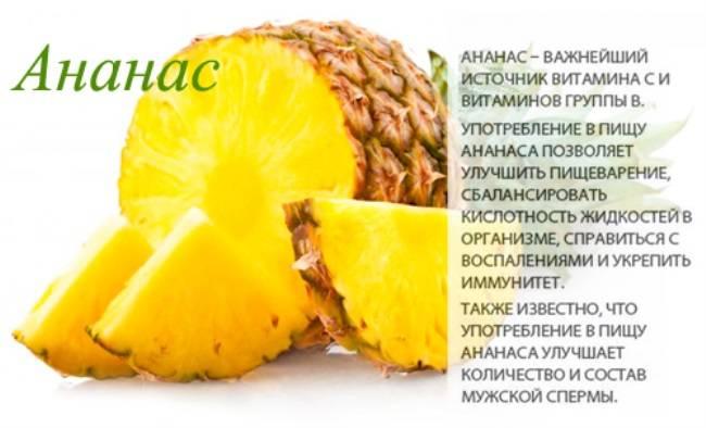 Ананас: употребление при похудении, калорийность, польза и вред для организма