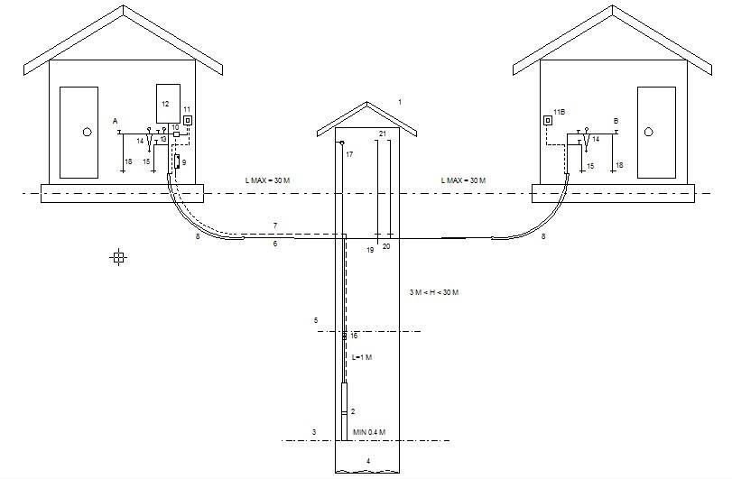 Водоснабжение бани и дома из одного колодца