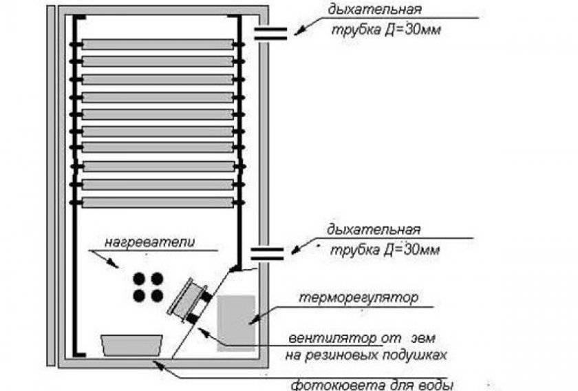 Самоделки из микроволновки