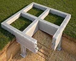 Какой вид фундамента выбрать для частного дома