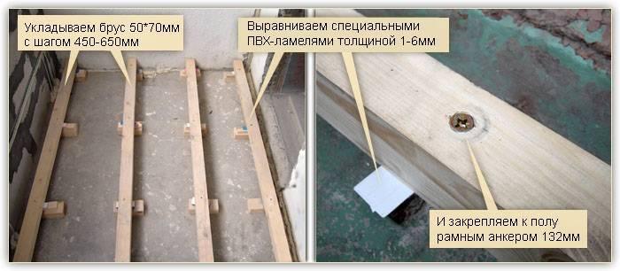Профессиональные советы по обшивке балкона вагонкой своими руками