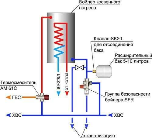Разбор рециркуляции горячей воды в частном доме – схемы и технологические нюансы
