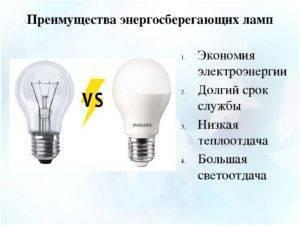 Лампы для освещения растений