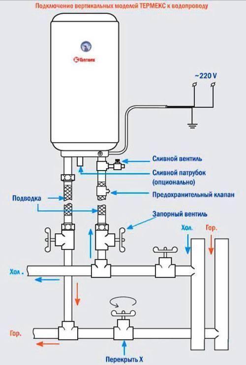 Неисправности водонагревателя термекс горизонтальный 50 литров. не включается водонагреватель термекс – причины и что делать. возможен ли ремонт водонагревателей термекс своими руками