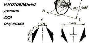 Ручной окучник для картофеля: схемы и рекомендации по самостоятельной сборке