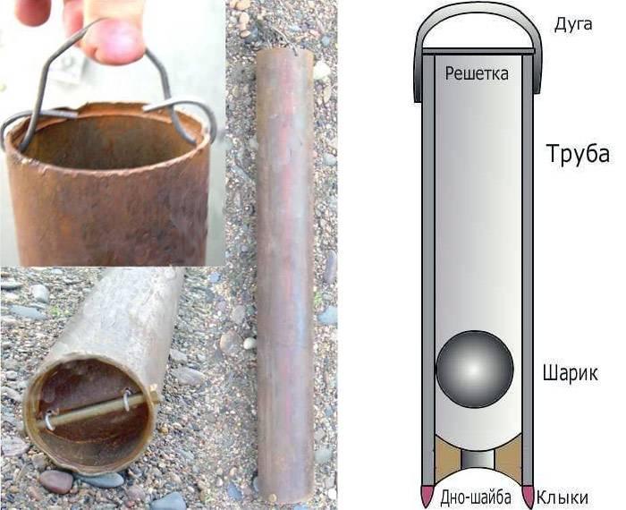 Поверхностный насос для скважины: виды насосов на 10, 15, 30 метров, отзывы