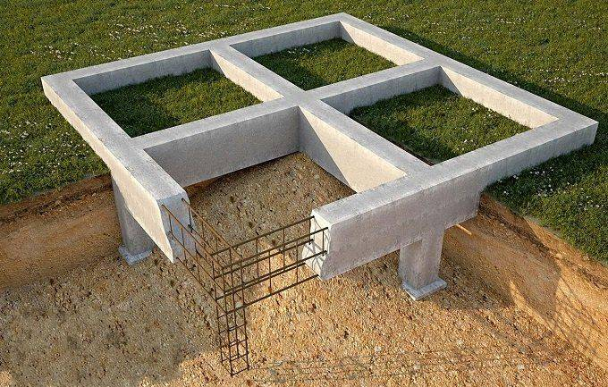 Какие типы фундаментов для частного дома существуют, в чем их преимущества и недостатки