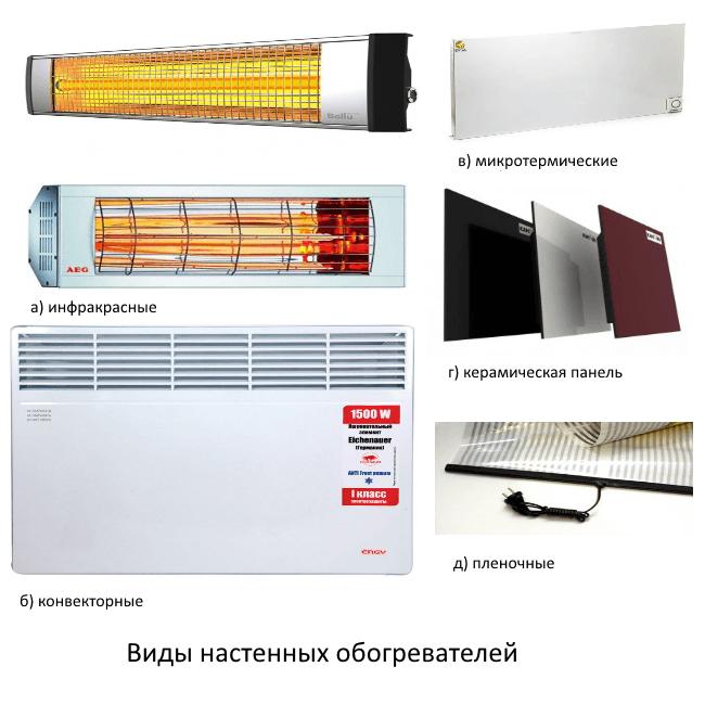 Электрические обогреватели, какие лучше: конвектор или масляный радиатор, тепловой вентилятор или инфракрасный излучатель?