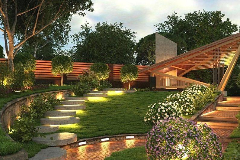 Розы в ландшафтном дизайне — идеи для оформления дачи