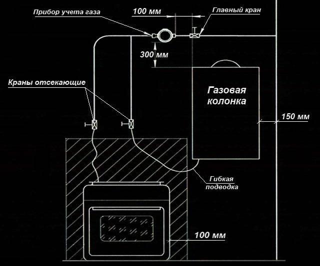 Как выбрать водонагреватель для квартиры – все просто!