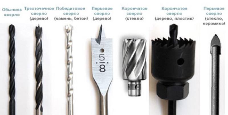 Фрезерная насадка на дрель: как выбрать или сделать своими руками