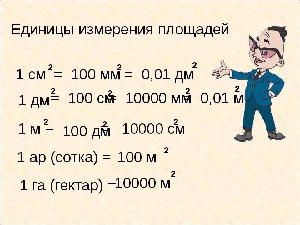 Сколько в гектаре квадратных километров таблица. сотка и гектар — универсальные единицы измерения