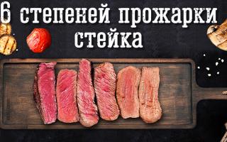 Определение степени прожарки стейка (виды стейков)