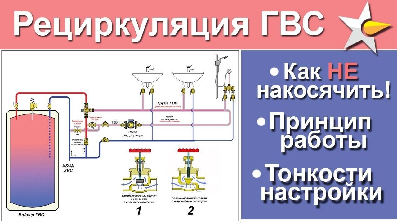 Рециркуляция горячей воды через бойлер