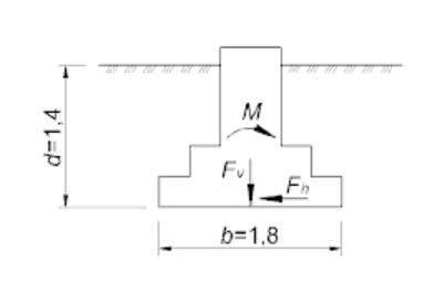 Расчеты ленточного и столбчатого фундаментов
