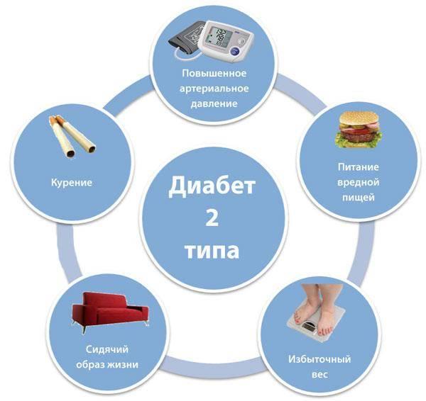 Польза и вред фасоли для здоровья при сахарном диабете, какая полезнее