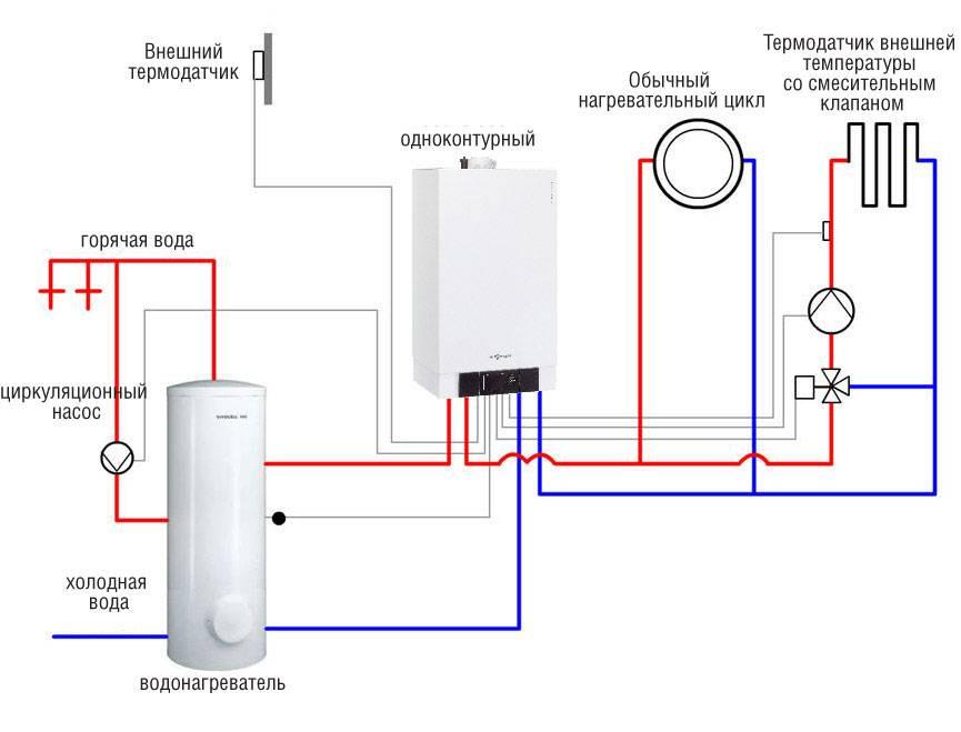 Бойлер гвс для двухконтурного газового котла или колонки