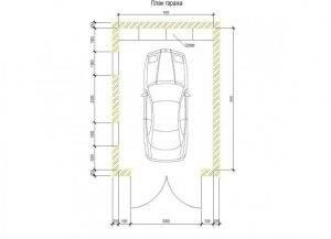 Строительство гаража своими руками: из чего лучше построить, планировка, чертежи и фото