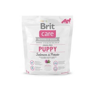 Кто производит корм брит для собак, а также что входит в его состав?