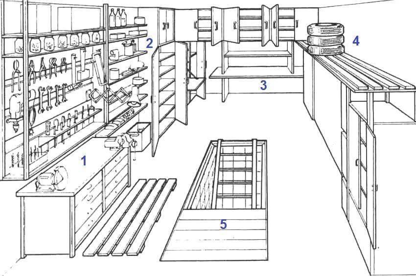 Каркасный гараж своими руками: пошаговая инструкция