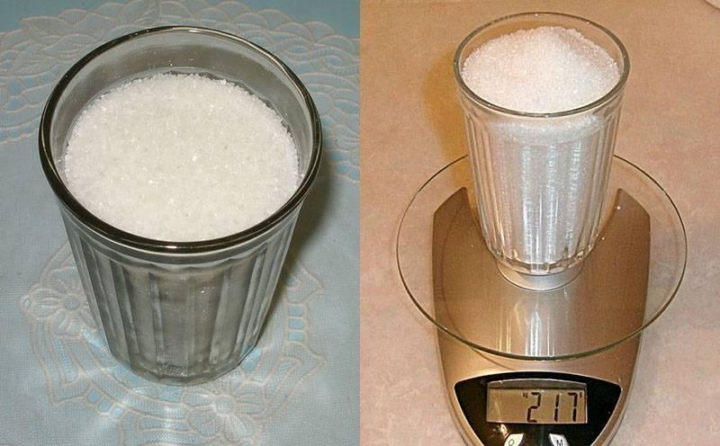 Сколько грамм в обычном стакане (таблица)