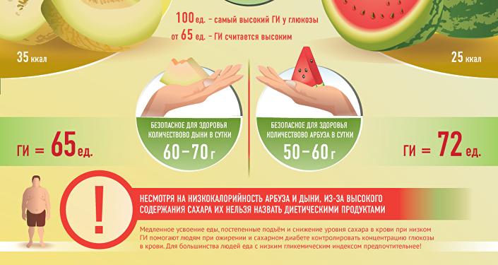 Польза и вред от употребления арбуза