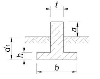 Сбор нагрузок на фундамент — особенности и пример расчета