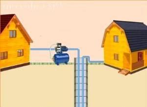 Водопровод на даче своими руками: постоянный и летний варианты