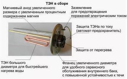 Тэн с терморегулятором для нагрева воды