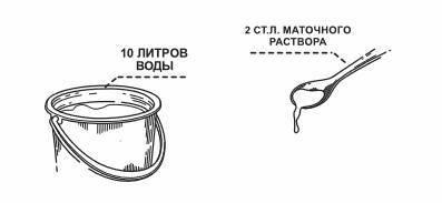 """""""сияние-2"""": инструкция по применению препарата"""