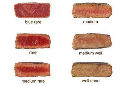Стейк из говядины: степени прожарки и особенности приготовления