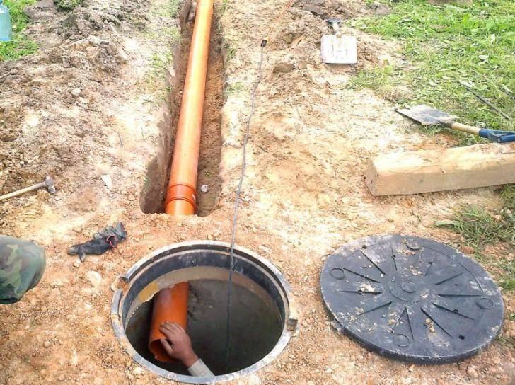 Как производится монтаж канализации внутри частного дома