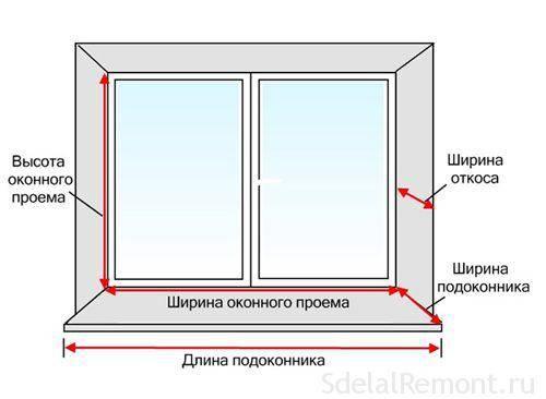 Пошаговая инструкция по установке пвх подоконника