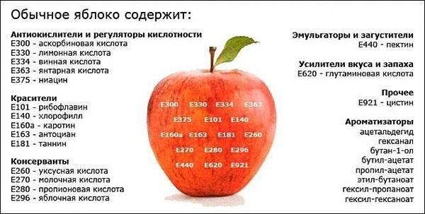 Яблочный сок польза и вред при неумеренном употреблении