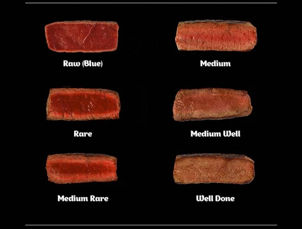 Стейк: степени прожарки мяса