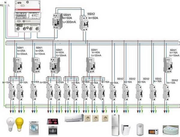 Простая схема монтажа электропроводки в частном доме