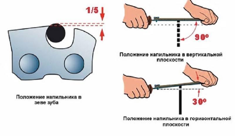 Как провести заточку цепи напильником?
