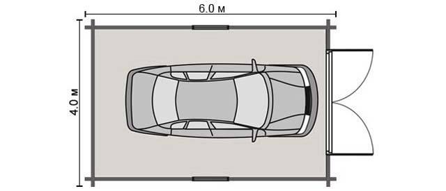Гараж своими руками – пошаговая инструкция и обзор основных этапов постройки капитального гаража