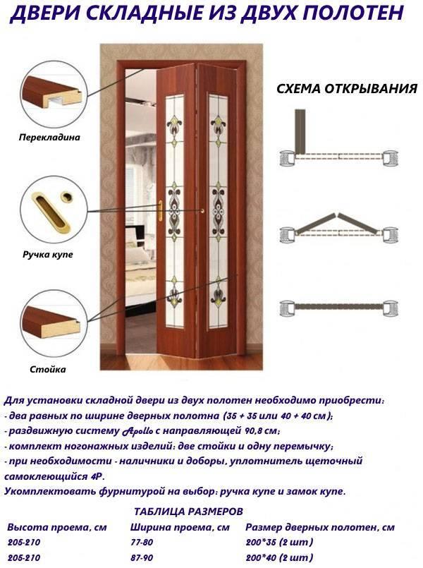 Компактные и практичные межкомнатные складные двери-книжки