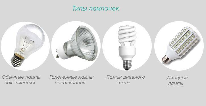 Что нужно знать о светодиодных лампах