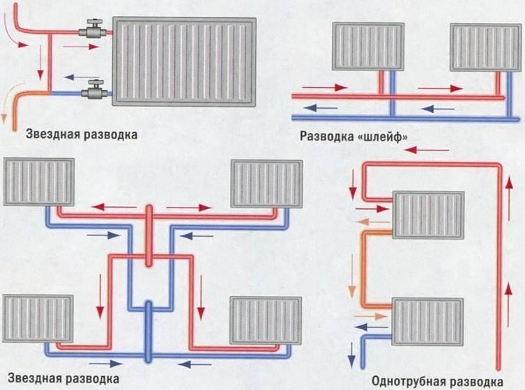 Система отопления «ленинградка» — схемы и особенности монтажа